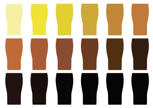 Vasos cerveza colores srm